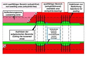 "<div class=""bildtext_en""><span class=""bildunterschrift_hervorgehoben"">6</span>	Sealing wall structure</div>"