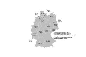 """<div class=""""bildtext""""><strong>8</strong>Längenmäßige Zuordnung der geplanten Verkehrstunnel auf die Bundesländer (vgl. Tabelle 4); in Klammern jeweils die Anzahl der gemeldeten Verkehrstunnelprojekte</div>"""