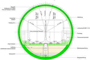 """<div class=""""bildtext_en"""">Standard profile of TBM section with single (floor) and double shell lining (vault)</div>"""