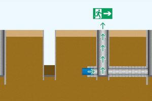 "<div class=""bildtext_en""><strong>6</strong>	Tunnelling concept with escape shafts</div>"