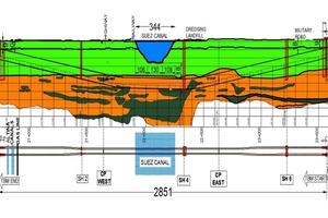 """<div class=""""bildtext""""><strong>6</strong>Geologischer Längsschnitt Port Said Tunnel</div>"""