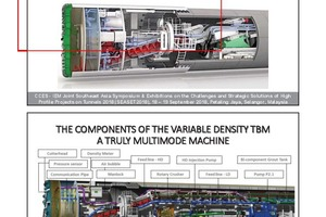 "<div class=""bildtext_en"">Components of a variable density tunnel boring machine</div>"