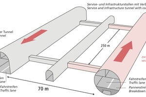 """<div class=""""bildtext"""">1Overview of the overall system at the completed Gotthard Road Tunnel</div>"""