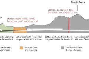 """<div class=""""bildtext_en"""">Geologisches Längenprofil</div>"""