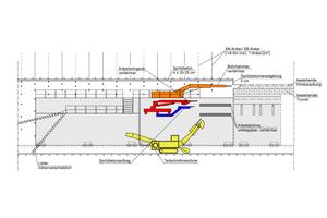 """<div class=""""bildtext"""">Längsschnitt des Tunnelaufweitungssystems (TAS)</div>"""