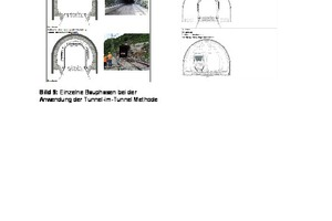 """<div class=""""bildtext"""">9Individual construction phases during the application of the tunnel-in-tunnel method</div>"""
