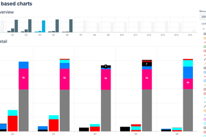 """<div class=""""bildtext_en"""">5Evaluation with bar chart, which shows the damage per tunnel block</div>"""