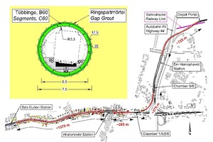 """<span class=""""zahl_bildunterschrift"""">1</span>Red Line Tel Aviv, plan and typical cross section for the TBM-tunnels of the eastern section"""