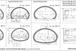 """<span class=""""zahl_bildunterschrift"""">2</span>Basic variants of conventional and cut and cover methods including cross-sectional illustration; cf. [4], [5], [6]"""
