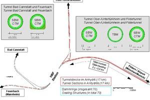 Stuttgart 21 – Strecken im Anhydrit, Lageplan und Querschnitte