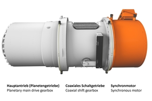 Zollern drive system: main planet gear, two-stage shift gearbox and synchronous motor