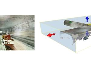 9 | Der Laserscan dokumentiert dynamische Änderungen der Baukomponenten. Deren Auswirkungen auf Zeit, Kosten und Baustand werden an die Bauherrschaft rapportiert