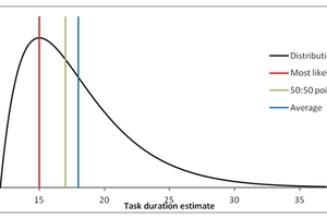"""<span class=""""zahl_bildunterschrift"""">2</span> 