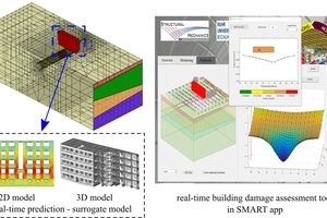 "<span class=""zahl_bildunterschrift"">4	""</span>Simulation and Monitoring-based Assistant for Real-time steering in mechanized Tunneling"" (SMART) in urban areas, with the aim of reducing damage to existing buildings"
