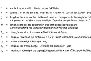"""<span class=""""zahl_bildunterschrift"""">4</span>Load-bearing and deformation behaviour of the joint"""