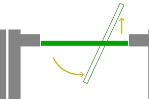 Pressure differences are overcome without opening aids; the swing-sliding door does not require any additional electricity