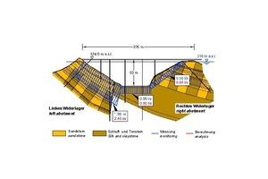 """<span class=""""zahl_bildunterschrift"""">28 