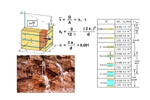 """<span class=""""zahl_bildunterschrift"""">22</span> 