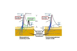 """<span class=""""zahl_bildunterschrift"""">27</span> 