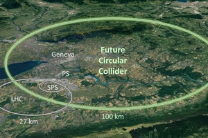 2 | Layout of the Large Hardron Collider and the Future Circular Collider <br />
