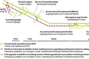 "<span class=""zahl_bildunterschrift"">1</span>Layout of the Lötschberg Base Tunnel"