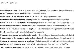 "<span class=""zahl_bildunterschrift"">7</span>Formula for calculating the objective function ƒ<sub>1</sub>"