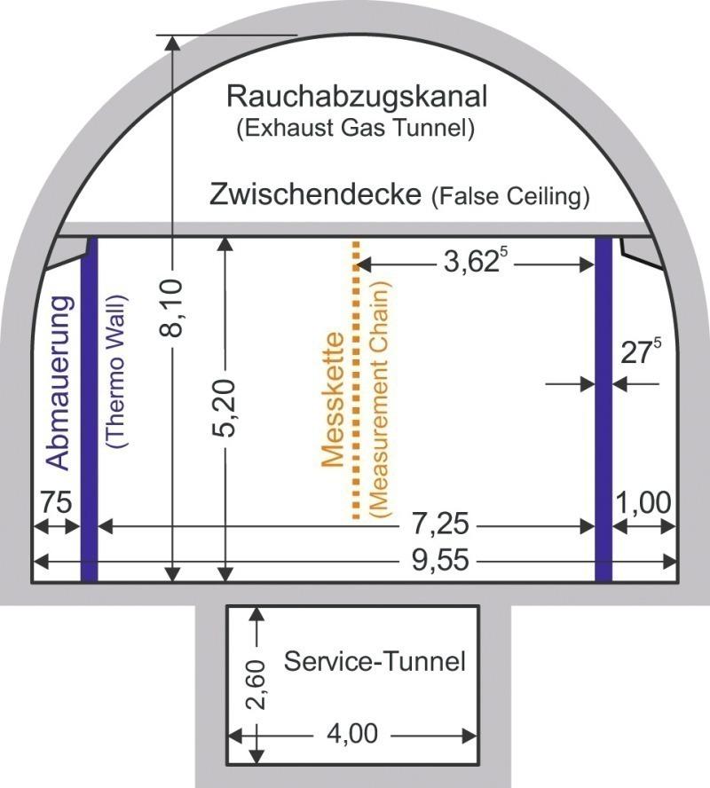 belüftung tunnelbau eisenbahnbau