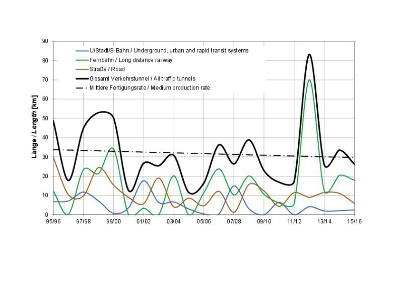 Ziemlich 76 Er Diagramm Online Bildideen Ideen - Elektrische ...