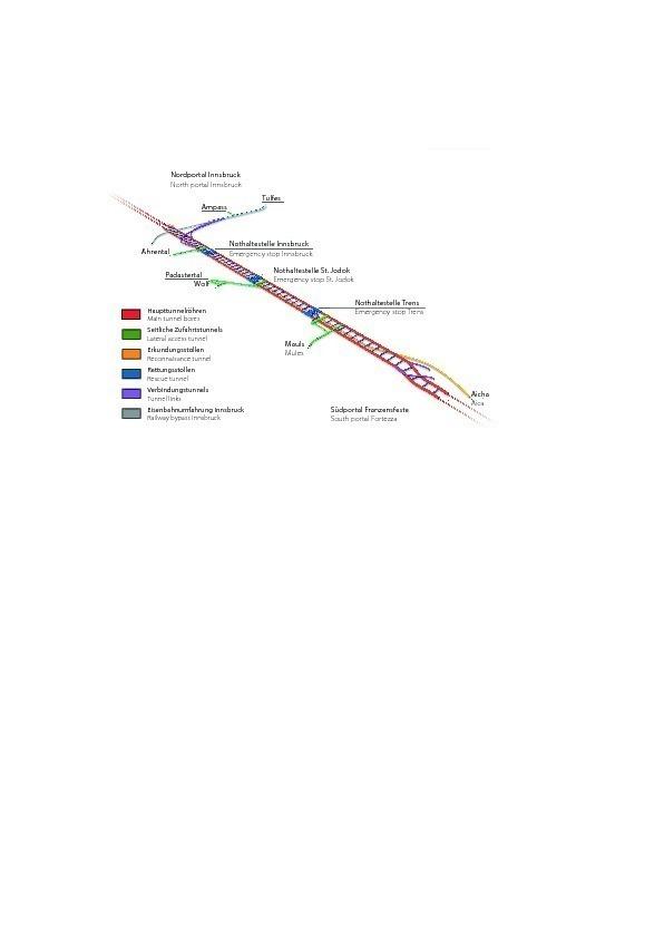 Das Herzstück Der Europäischen Nord Süd Verbindung Tunnel