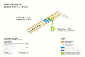 """<div class=""""bildtext"""">Das Baulos umfasst die Errichtung der Haupttunnelröhren zwischen Pfons und Brenner, rund 9 km Erkundungsstollen sowie die Nothalte- und die Überleitstelle bei St. Jodok</div>"""