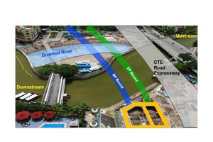 3)&nbsp;&nbsp;&nbsp;&nbsp; View of the Fort Canning Metro Station construction site with the two tunnel tubes (green and blue), the diverted Singapore River (light blue) and the Metro Station structure (yellow) <br />