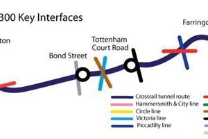 "<div class=""bildtext_en"">Underground crossings within Lot C300</div>"