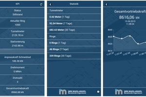 "<div class=""bildtext_en"">Mobile application to display TBM process data</div>"