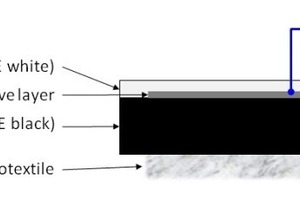 """<div class=""""bildtext_en"""">Electrically conductive multilayered geomembrane</div>"""