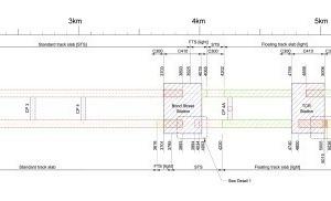 """<div class=""""bildtext"""">Schematische Übersicht X-Drive mit Stationsbauwerken und Querschlägen [1]</div>"""