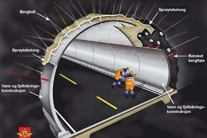 "<div class=""bildtext_en"">Set-up of a tunnel vault in a Norwegian road tunnel</div>"