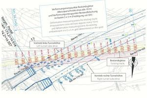 """<div class=""""bildtext""""><strong>4</strong>Tunnel Metzberg, Anordnung der Messpunkte für die Unterfahrung der Bahngleise im Bereich des Ostportals</div>"""