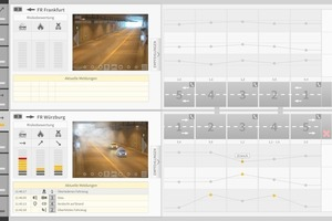 """<div class=""""bildtext_en"""">Protoypical application of the user interface for a real time safety management system in accordance with operators' demands within the framework of the ESIMAS project sponsored by the BMWi (German Federal Ministry for Economic Affairs and Energy): Interaction between tunnel-related message management, video control and tunnel graphics; speedy assessment of the situation based on task-related data relevant for making decisions</div>"""