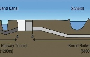 Schematic longitudinal section of the project