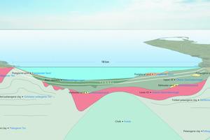 """<div class=""""bildtext_en"""">Geological profile under the Fehmarnbelt</div>"""