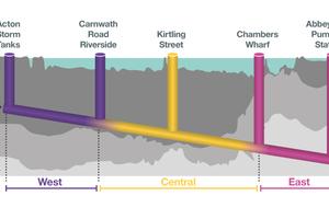"<div class=""bildtext_en"">Longitudinal section of the complete Thames Tideway project</div>"