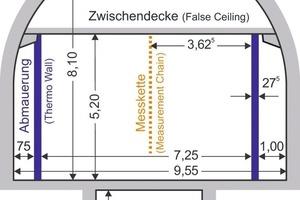 """<div class=""""bildunterschrift_en"""">Cross-section of test tunnel</div>"""
