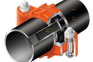 "<div class=""bildtext_en"">Grooved mechanical pipe joint</div>"