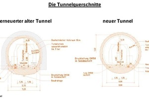 """<div class=""""bildtext_en"""">Tunnel cross-sections of New KWT and renovated existing tunnel</div>"""
