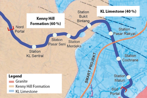 """<div class=""""bildtext_en"""">Geological overview of the underground section of the Blue Line from Sungai Buloh to Kajang of the Klang Valley MRT Project in Kuala Lumpur, Malaysia</div>"""