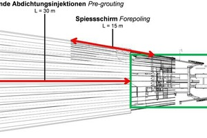 "<div class=""bildtext_en"">10)Pre-grouting during the TBM drive (longitudinal section) |</div>"