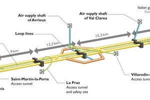 Mont Cenis-Basistunnel mit 3 Sicherheitsstationen <br />