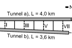"<div class=""bildtext_en"">New (a) and Old (b) Schlüchtern Tunnel with evacuation tunnels (the added cross-passages are dotted)</div>"