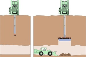 The raise boring method with pilot hole drilling (3a) and following reaming (3b)