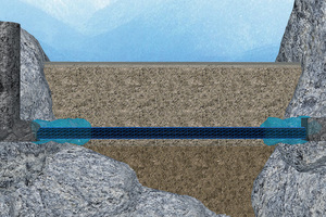 """<div class=""""bildtext_en"""">4)The uncertain transition area between rock and filled dam was stabilised and waterproofed by grouting with hard gel 